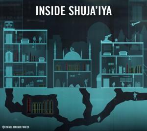 Inside Shuja'iya