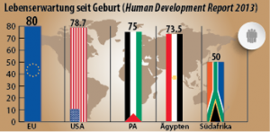 infographica_ger-01
